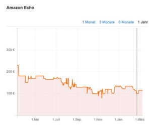 Preisverlauf Amazon Echo erste Generation - Quelle: Idealo.de