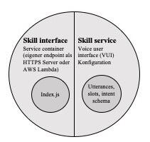 alexa-skills-system